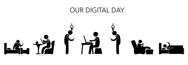 Our Digital Day